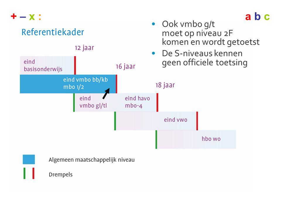 + – x :a b c •Ook vmbo g/t moet op niveau 2F komen en wordt getoetst •De S-niveaus kennen geen officiele toetsing