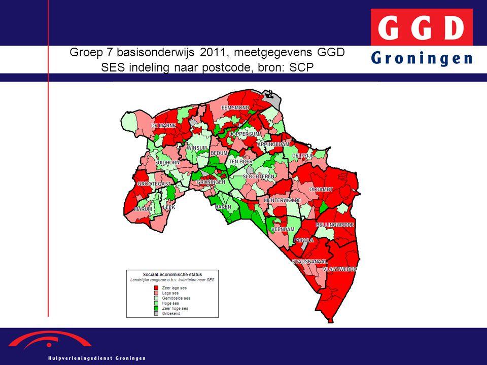 Groep 7 basisonderwijs 2011, meetgegevens GGD SES indeling naar postcode, bron: SCP