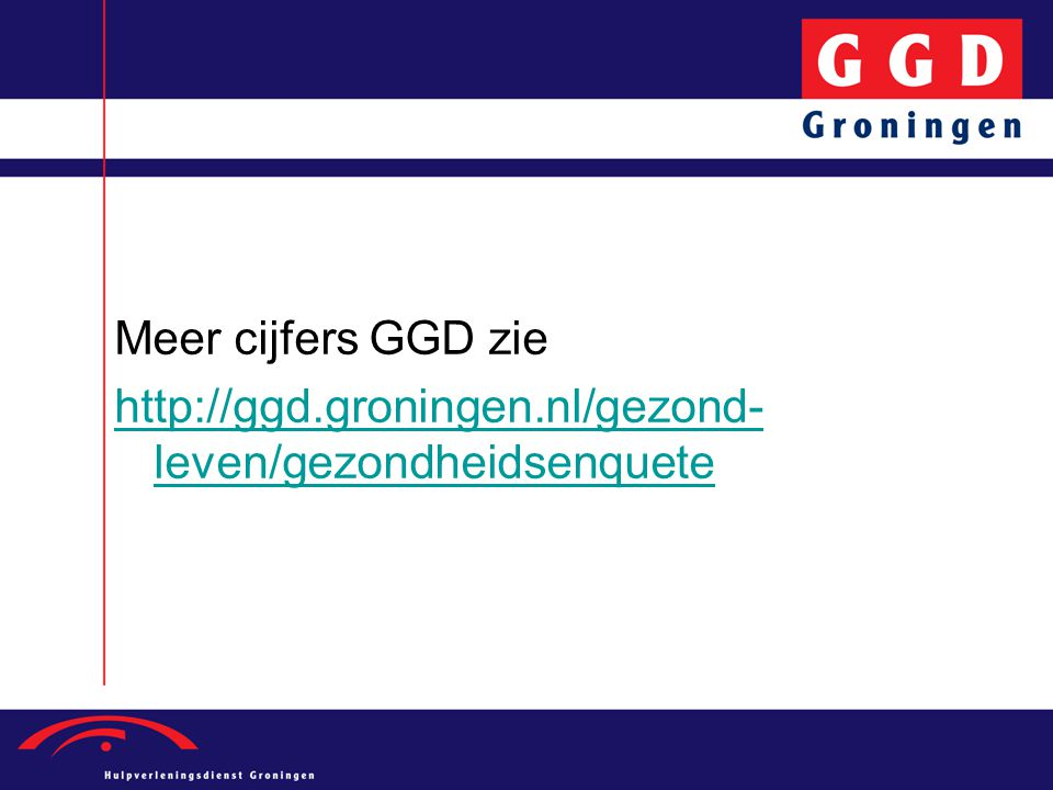 Meer cijfers GGD zie http://ggd.groningen.nl/gezond- leven/gezondheidsenquete