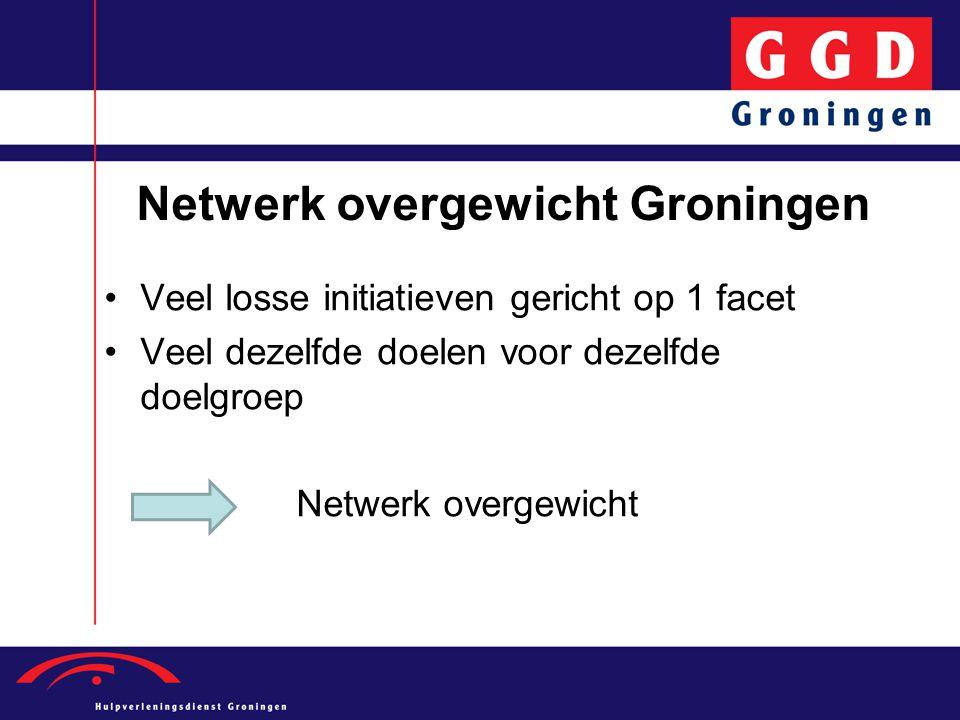Netwerk overgewicht Groningen •Veel losse initiatieven gericht op 1 facet •Veel dezelfde doelen voor dezelfde doelgroep Netwerk overgewicht