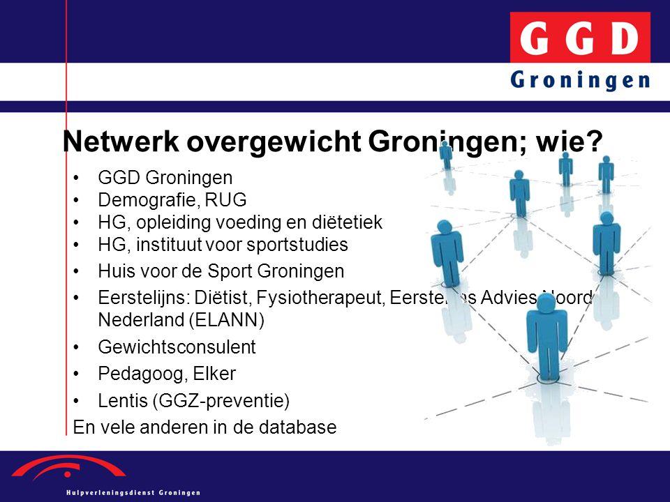 Netwerk overgewicht Groningen; wie? •GGD Groningen •Demografie, RUG •HG, opleiding voeding en diëtetiek •HG, instituut voor sportstudies •Huis voor de