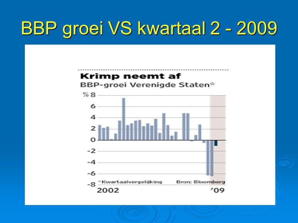 BBP groei VS kwartaal 2 - 2009