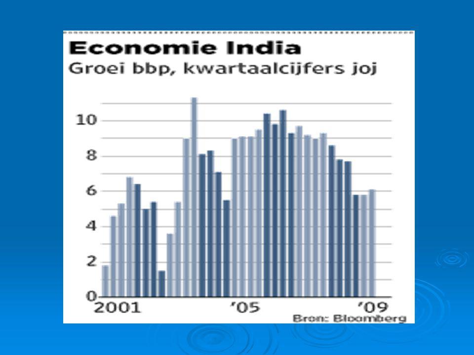 Russische economie krimpt in 2009  In het eerste kwartaal 2009 kromp de economie (BBP) met 9,8% (op jaarbasis)  In het tweede kwartaal 2009 was de krimp 10,9% (op jaarbasis)