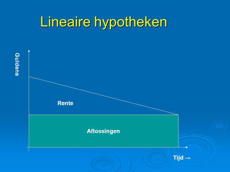 Lineaire hypotheken Tijd → Guldens Aflossingen Rente