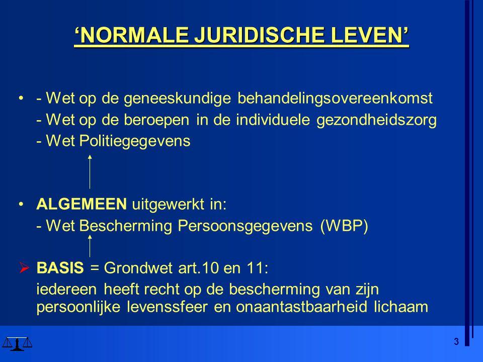 3 'NORMALE JURIDISCHE LEVEN' •- Wet op de geneeskundige behandelingsovereenkomst - Wet op de beroepen in de individuele gezondheidszorg - Wet Politieg