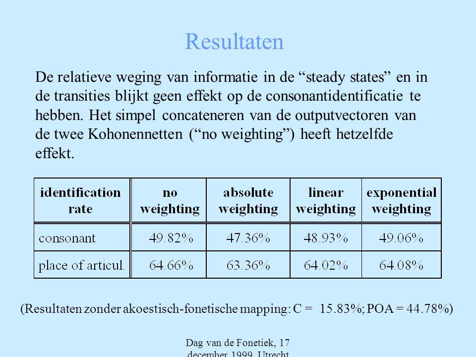 Dag van de Fonetiek, 17 december 1999, Utrecht Resultaten De relatieve weging van informatie in de steady states en in de transities blijkt geen effekt op de consonantidentificatie te hebben.