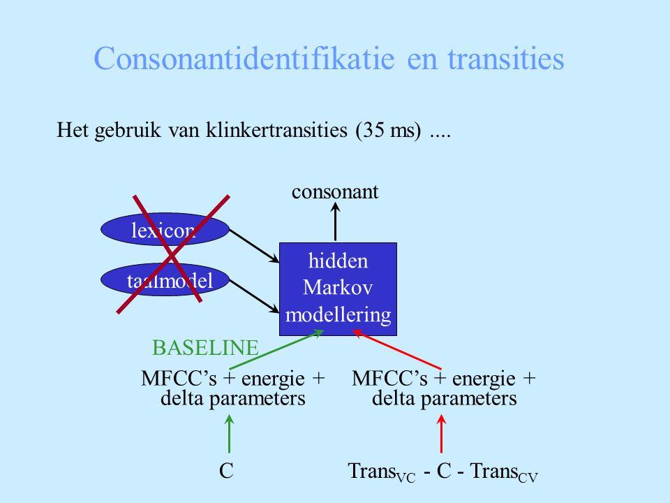 Consonantidentifikatie en transities Het gebruik van klinkertransities (35 ms).... consonant hidden Markov modellering BASELINE Trans VC - C - Trans C