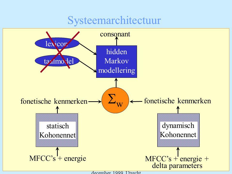 Dag van de Fonetiek, 17 december 1999, Utrecht Systeemarchitectuur MFCC's + energie + delta parameters consonant hidden Markov modellering lexicon taalmodel dynamisch Kohonennet ww fonetische kenmerken MFCC's + energie statisch Kohonennet fonetische kenmerken
