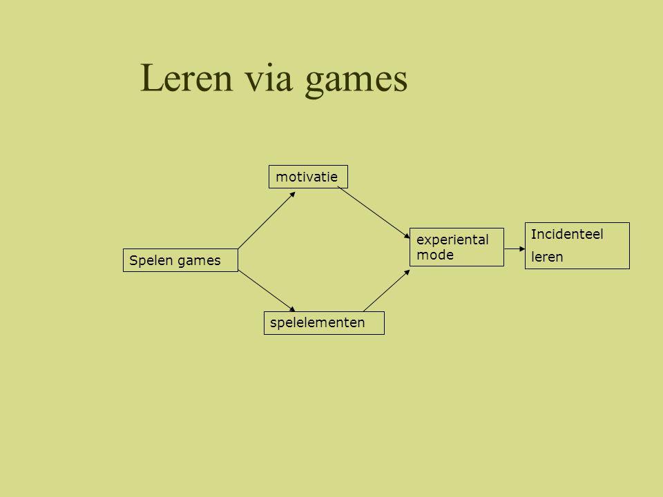 Leren via games Spelen games motivatie spel elementen experiental mode en reflective mode Incidenteel en intentioneel leren Elementen leersituatie: reflectie