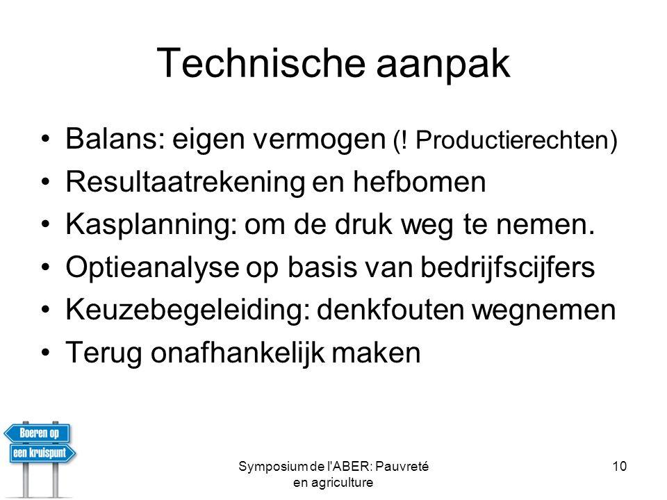 Symposium de l ABER: Pauvreté en agriculture 10 Technische aanpak •Balans: eigen vermogen (.