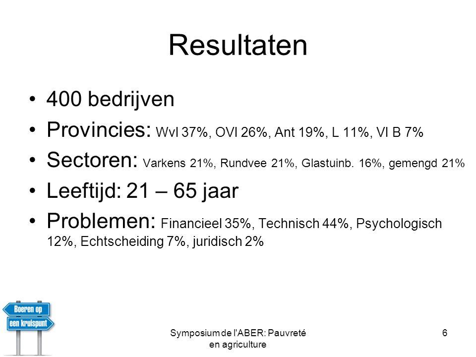 Symposium de l ABER: Pauvreté en agriculture 6 Resultaten •400 bedrijven •Provincies: Wvl 37%, OVl 26%, Ant 19%, L 11%, Vl B 7% •Sectoren: Varkens 21%, Rundvee 21%, Glastuinb.