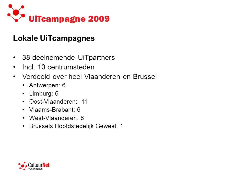UiTcampagne 2009 Lokale UiTcampagnes •38 deelnemende UiTpartners •Incl. 10 centrumsteden •Verdeeld over heel Vlaanderen en Brussel •Antwerpen: 6 •Limb