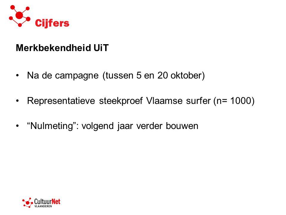 Cijfers Merkbekendheid UiT •Na de campagne (tussen 5 en 20 oktober) •Representatieve steekproef Vlaamse surfer (n= 1000) • Nulmeting : volgend jaar verder bouwen