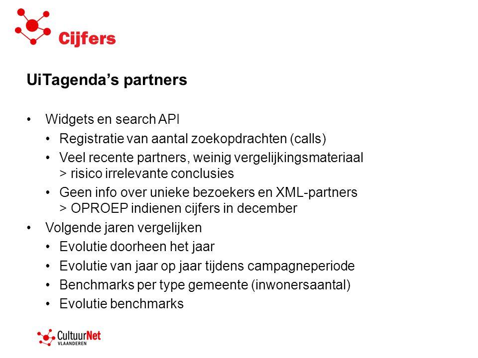 Cijfers UiTagenda's partners •Widgets en search API •Registratie van aantal zoekopdrachten (calls) •Veel recente partners, weinig vergelijkingsmateria
