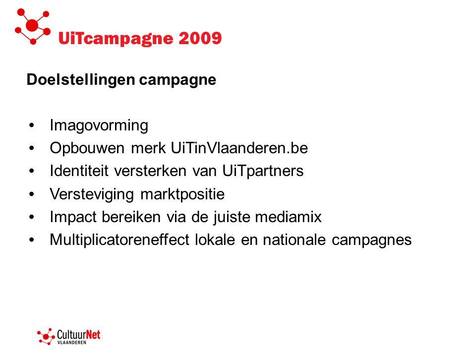 Doelstellingen campagne • Imagovorming • Opbouwen merk UiTinVlaanderen.be • Identiteit versterken van UiTpartners • Versteviging marktpositie • Impact