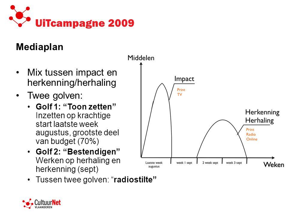 """UiTcampagne 2009 Mediaplan •Mix tussen impact en herkenning/herhaling •Twee golven: •Golf 1: """"Toon zetten"""" Inzetten op krachtige start laatste week au"""
