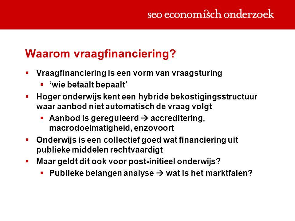 Waarom vraagfinanciering?  Vraagfinanciering is een vorm van vraagsturing  'wie betaalt bepaalt'  Hoger onderwijs kent een hybride bekostigingsstru