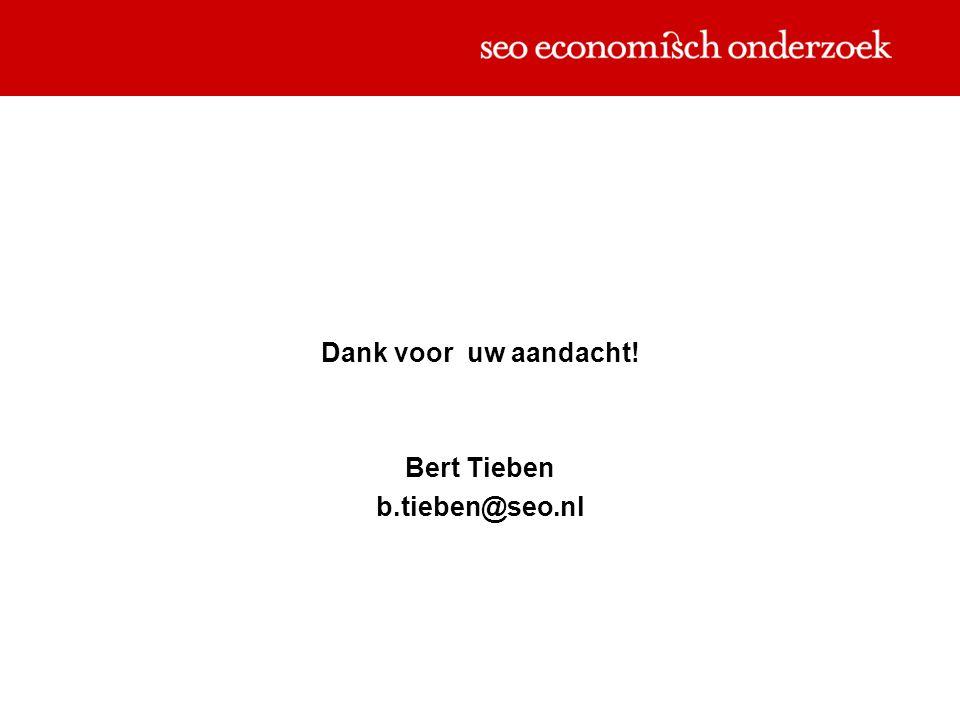 Dank voor uw aandacht! Bert Tieben b.tieben@seo.nl