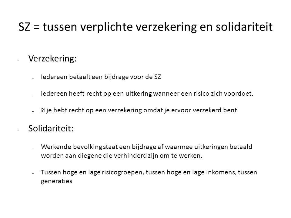 SZ = tussen verplichte verzekering en solidariteit • Verzekering: – Iedereen betaalt een bijdrage voor de SZ – iedereen heeft recht op een uitkering w