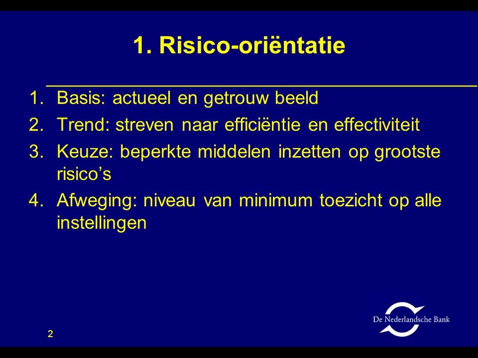 2 1. Risico-oriëntatie 1.Basis: actueel en getrouw beeld 2.Trend: streven naar efficiëntie en effectiviteit 3.Keuze: beperkte middelen inzetten op gro