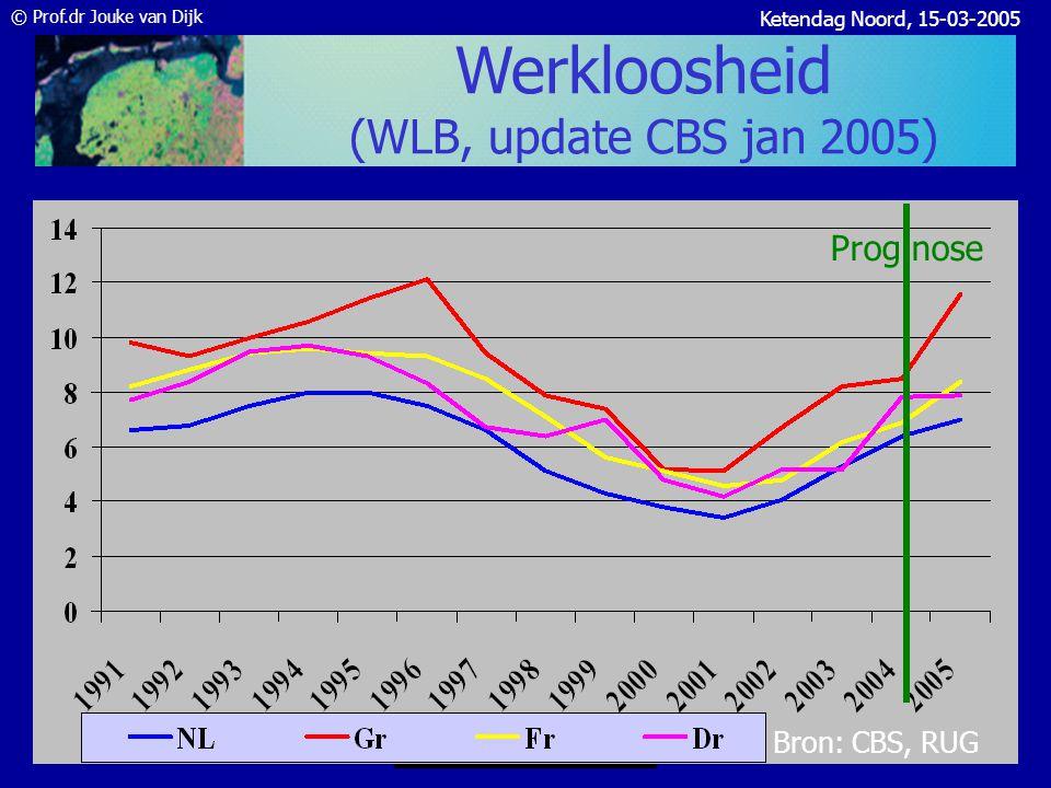 © Prof.dr Jouke van Dijk Ketendag Noord, 15-03-2005 Bron: PWR Banengroei per postcode gemiddeld 1999-2003