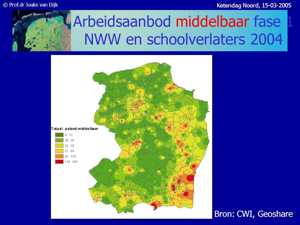 © Prof.dr Jouke van Dijk Ketendag Noord, 15-03-2005 Werkloosheid middelbaar opgeleiden NWW ultimo 2003 Bron: CWI