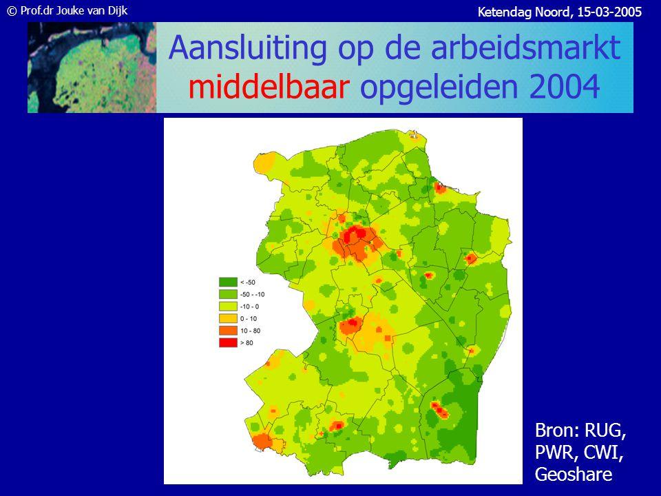 © Prof.dr Jouke van Dijk Ketendag Noord, 15-03-2005 Arbeidsvraag middelbaar opgeleiden 2004 Bron: RUG, PWR