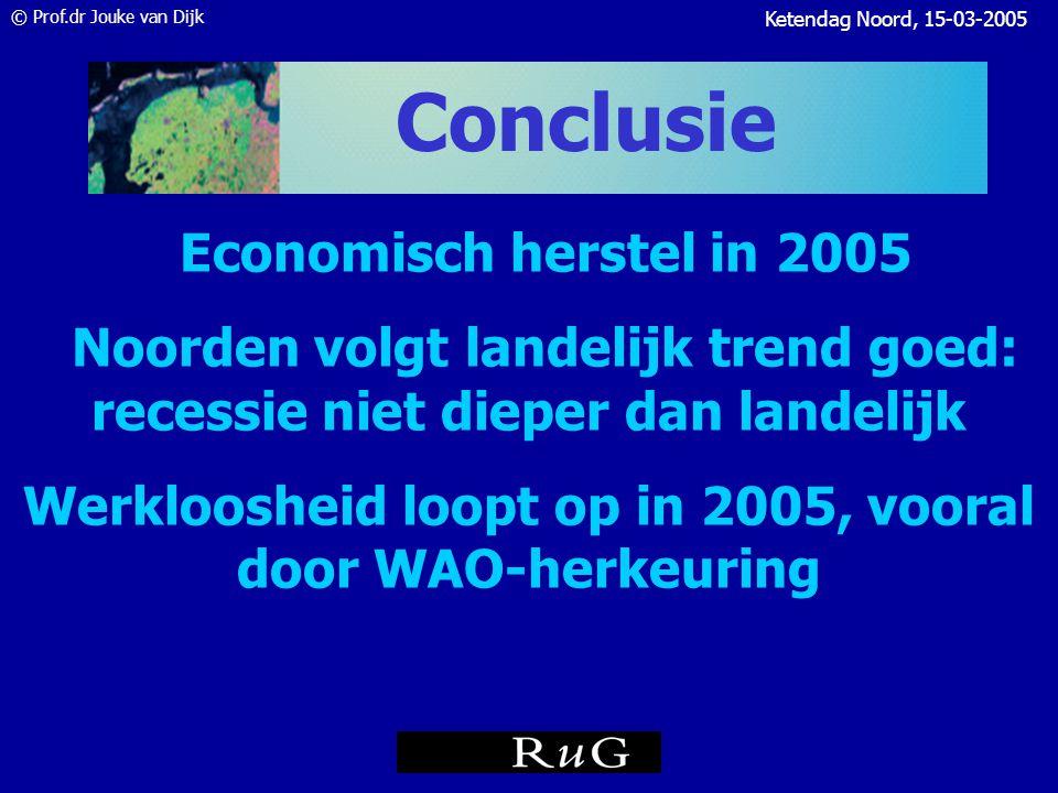 © Prof.dr Jouke van Dijk Ketendag Noord, 15-03-2005 Aansluiting op de arbeidsmarkt middelbaar opgeleiden 2004 Bron: RUG, PWR, CWI, Geoshare