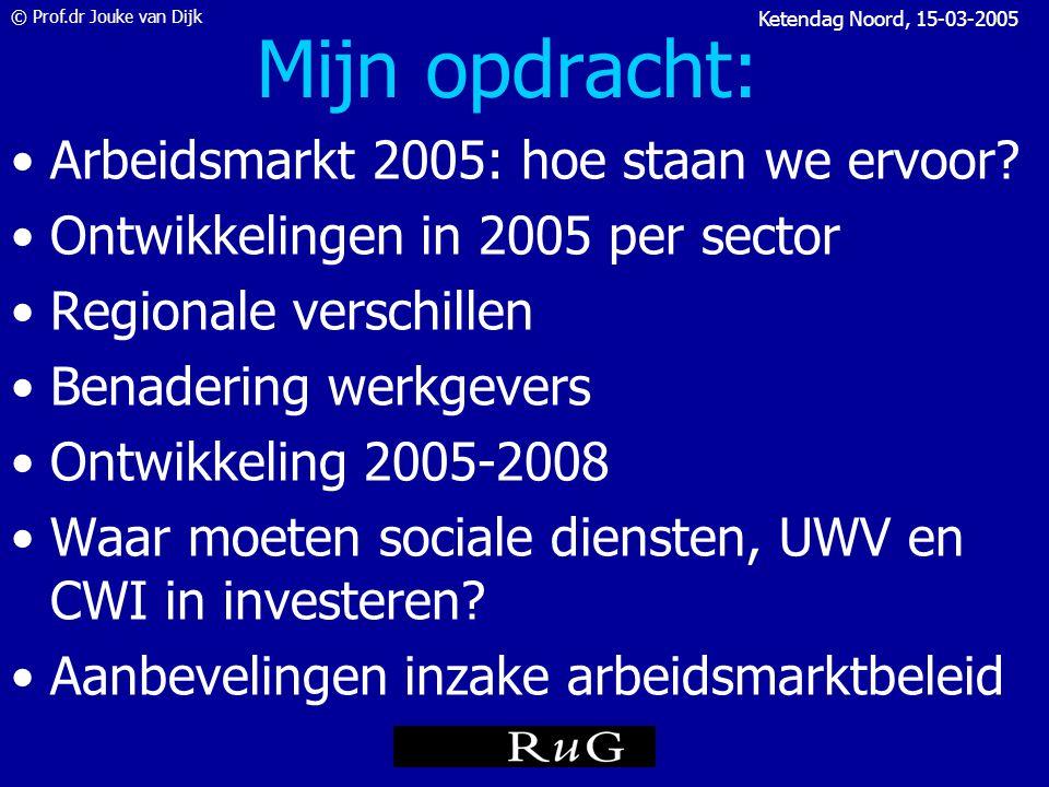 © Prof.dr Jouke van Dijk Ketendag Noord, 15-03-2005 KETEN = DOEN.