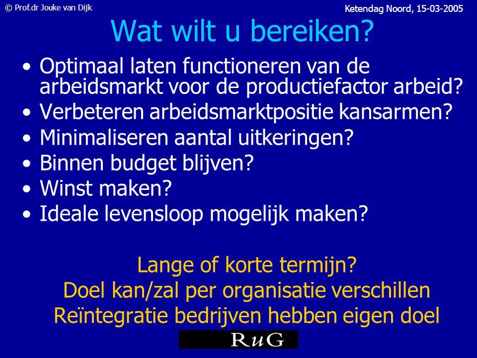 © Prof.dr Jouke van Dijk Ketendag Noord, 15-03-2005 Arbeidsmarktbeleid