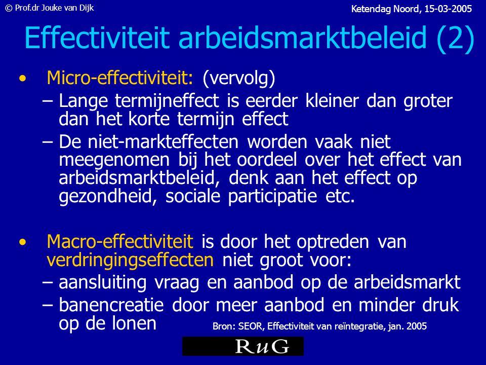 © Prof.dr Jouke van Dijk Ketendag Noord, 15-03-2005 Effectiviteit arbeidsmarktbeleid (1) •Micro-effectiviteit: individu krijgt grotere kans op een baan •Wat werkt goed.