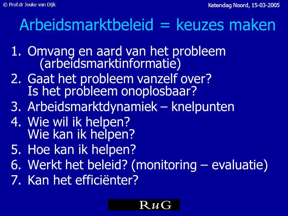© Prof.dr Jouke van Dijk Ketendag Noord, 15-03-2005 Effectiviteit arbeidsmarktbeleid (2) •Micro-effectiviteit: (vervolg) –Lange termijneffect is eerder kleiner dan groter dan het korte termijn effect –De niet-markteffecten worden vaak niet meegenomen bij het oordeel over het effect van arbeidsmarktbeleid, denk aan het effect op gezondheid, sociale participatie etc.
