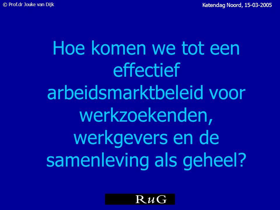 © Prof.dr Jouke van Dijk Ketendag Noord, 15-03-2005 Arbeidsmarktbeleid: de keten •CWI: inschrijving, selectie fase 1 of fase 2/3/4/ bemiddeling naar werk: prikkel op resultaat.