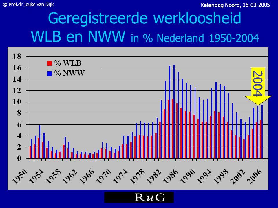© Prof.dr Jouke van Dijk Ketendag Noord, 15-03-2005 Mijn opdracht: •Arbeidsmarkt 2005: hoe staan we ervoor.