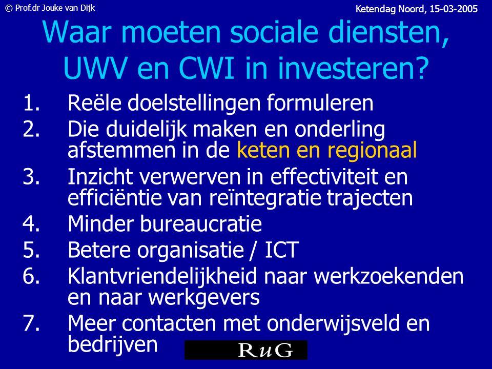 © Prof.dr Jouke van Dijk Ketendag Noord, 15-03-2005 Hoe komen we tot een effectief arbeidsmarktbeleid voor werkzoekenden, werkgevers en de samenleving als geheel