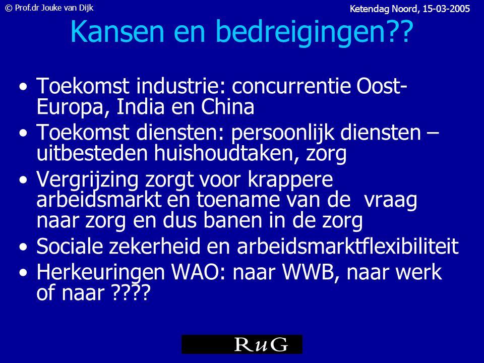 © Prof.dr Jouke van Dijk Ketendag Noord, 15-03-2005 Percentage jongeren (0-15 jaar) en ouderen (50-64 jaar) in bevolking NederlandGroningen