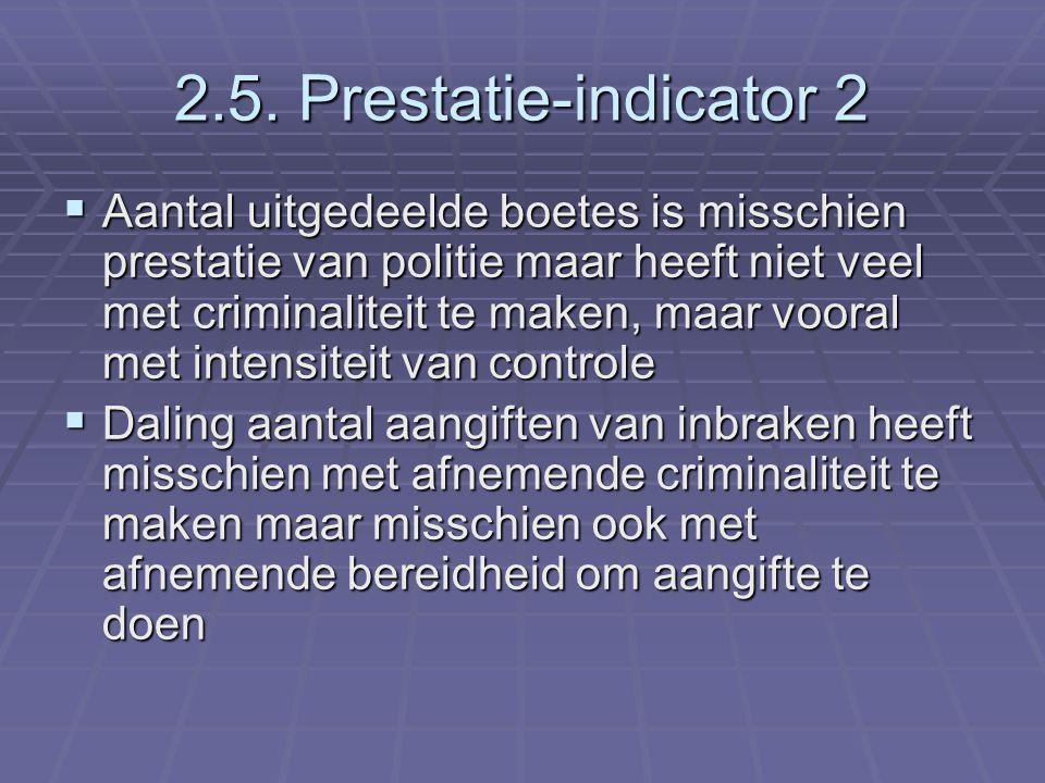 2.5. Prestatie-indicator 2  Aantal uitgedeelde boetes is misschien prestatie van politie maar heeft niet veel met criminaliteit te maken, maar vooral