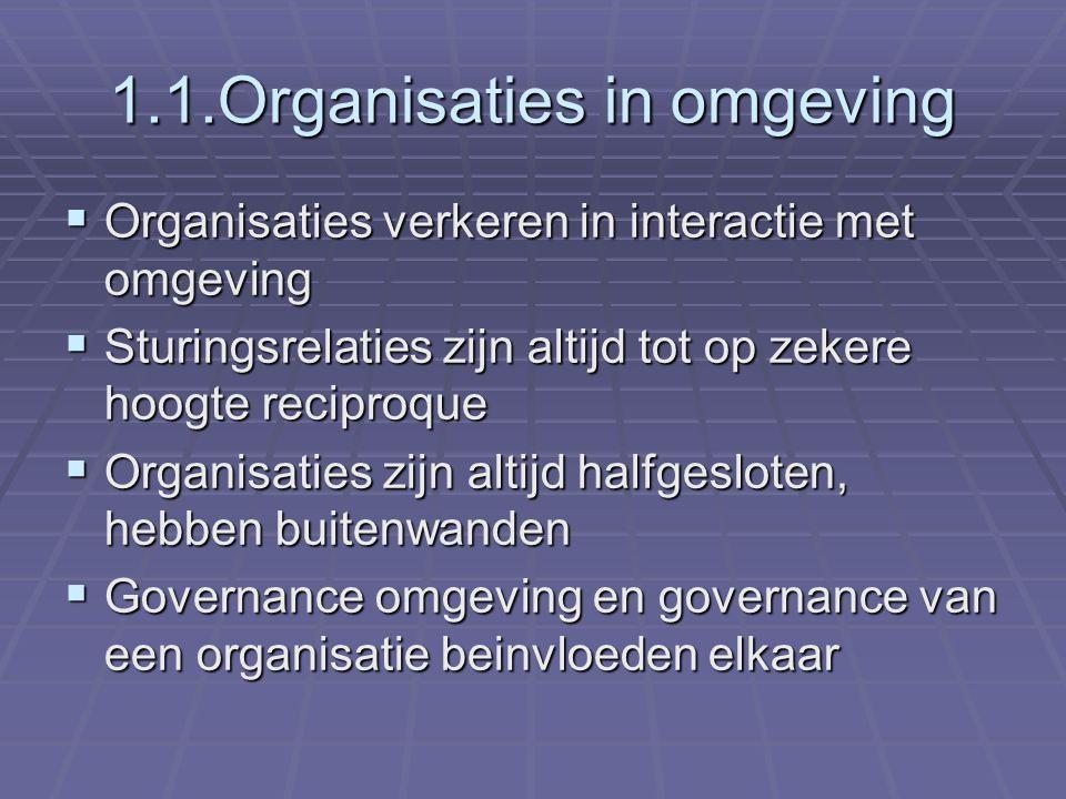 1.1.Organisaties in omgeving  Organisaties verkeren in interactie met omgeving  Sturingsrelaties zijn altijd tot op zekere hoogte reciproque  Organ