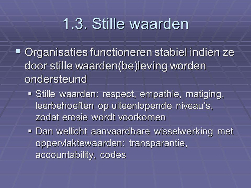 1.3. Stille waarden  Organisaties functioneren stabiel indien ze door stille waarden(be)leving worden ondersteund  Stille waarden: respect, empathie
