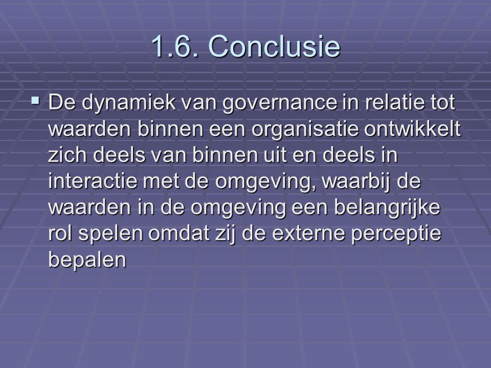 1.6. Conclusie  De dynamiek van governance in relatie tot waarden binnen een organisatie ontwikkelt zich deels van binnen uit en deels in interactie