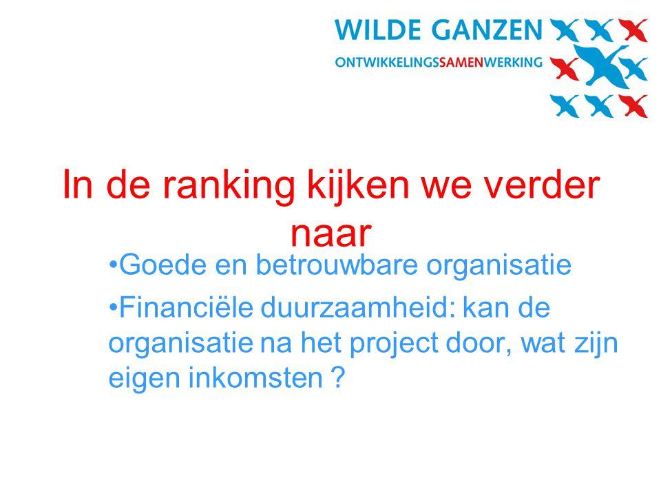 In de ranking kijken we verder naar •Goede en betrouwbare organisatie •Financiële duurzaamheid: kan de organisatie na het project door, wat zijn eigen inkomsten ?