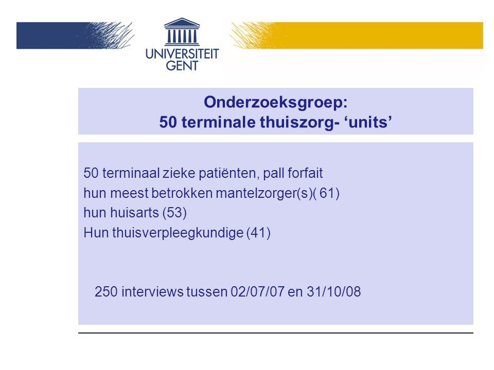 Onderzoeksgroep: 50 terminale thuiszorg- 'units' 50 terminaal zieke patiënten, pall forfait hun meest betrokken mantelzorger(s)( 61) hun huisarts (53)
