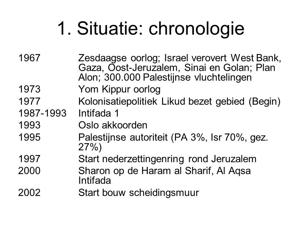 1. Situatie: chronologie 1967 Zesdaagse oorlog; Israel verovert West Bank, Gaza, Oost-Jeruzalem, Sinai en Golan; Plan Alon; 300.000 Palestijnse vlucht