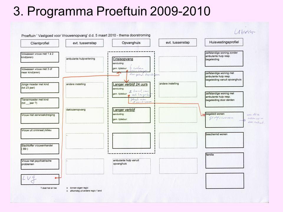 3. Programma Proeftuin 2009-2010