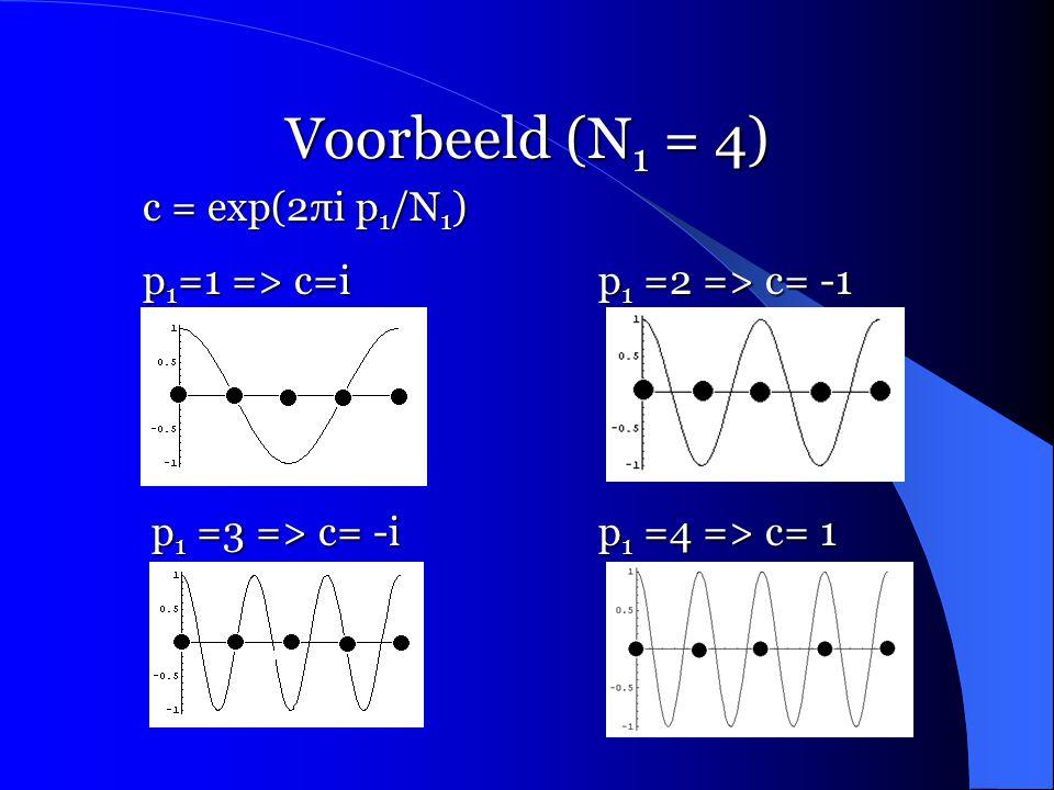Voorbeeld (N 1 = 4) c = exp(2πi p 1 /N 1 ) p 1 =1 => c=i p 1 =2 => c= -1 p 1 =3 => c= -i p 1 =4 => c= 1