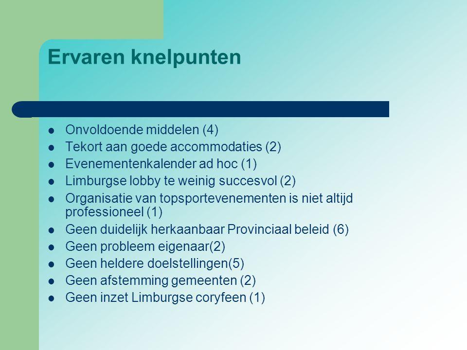 Ervaren knelpunten  Onvoldoende middelen (4)  Tekort aan goede accommodaties (2)  Evenementenkalender ad hoc (1)  Limburgse lobby te weinig succesvol (2)  Organisatie van topsportevenementen is niet altijd professioneel (1)  Geen duidelijk herkaanbaar Provinciaal beleid (6)  Geen probleem eigenaar(2)  Geen heldere doelstellingen(5)  Geen afstemming gemeenten (2)  Geen inzet Limburgse coryfeen (1)
