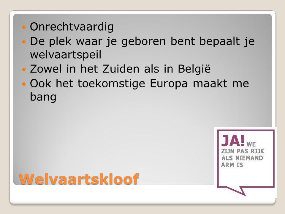 Welvaartskloof  Onrechtvaardig  De plek waar je geboren bent bepaalt je welvaartspeil  Zowel in het Zuiden als in België  Ook het toekomstige Euro