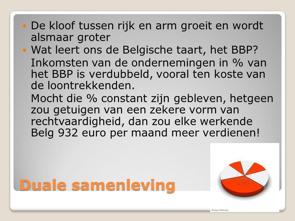 Duale samenleving  De kloof tussen rijk en arm groeit en wordt alsmaar groter  Wat leert ons de Belgische taart, het BBP? Inkomsten van de ondernemi