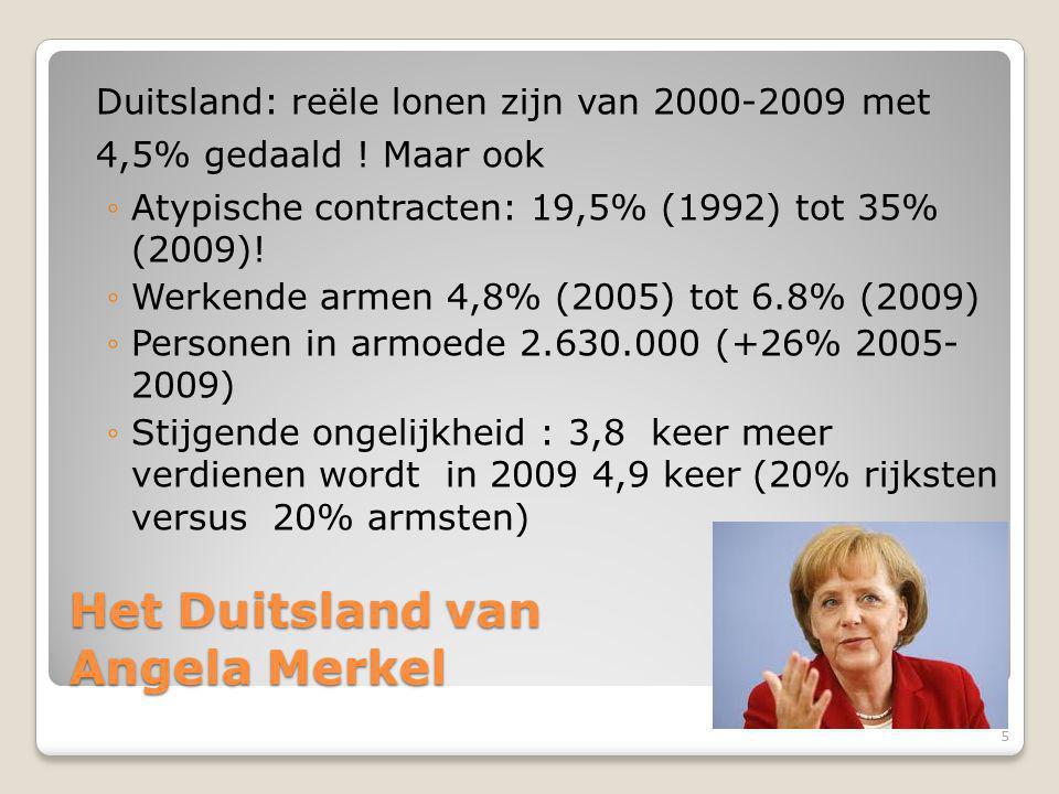 Het Duitsland van Angela Merkel Duitsland: reële lonen zijn van 2000-2009 met 4,5% gedaald ! Maar ook ◦Atypische contracten: 19,5% (1992) tot 35% (200
