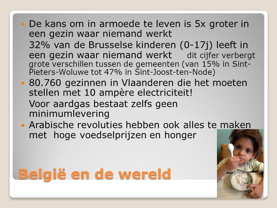 België en de wereld  De kans om in armoede te leven is 5x groter in een gezin waar niemand werkt 32% van de Brusselse kinderen (0-17j) leeft in een g